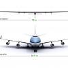 Vergleich Solar Impulse 2 - Boeing